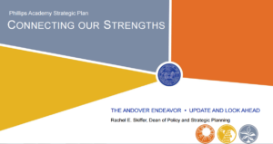 View the Andover Endeavor Update, as of May 2017, to learn more about the implementation work our community has accomplished for the Strategic Plan during the last two-and-a-half years.